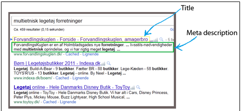 Tekstboks: Example of the placement of description meta.              Image of a Google search